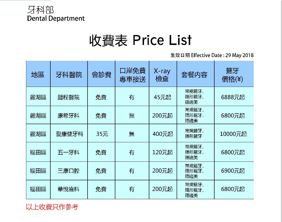 深圳cool牙價錢對比